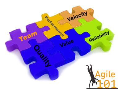 agile-balanced-scorecard