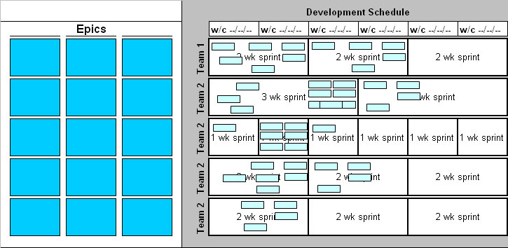 Introducing the agile epic board agile 101 for Scrum release plan template