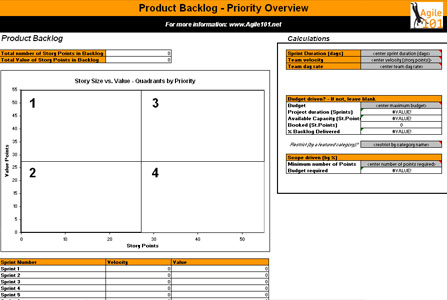 scrum product backlog template with priority overview agile 101
